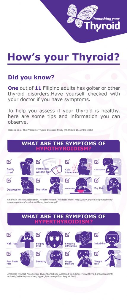 facts and myths about thyroid disorders