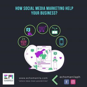How Social Media Marketing help your business?